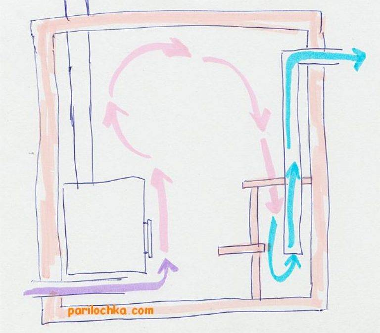 Вентиляция на кухне с вытяжкой: монтаж в квартире своими руками