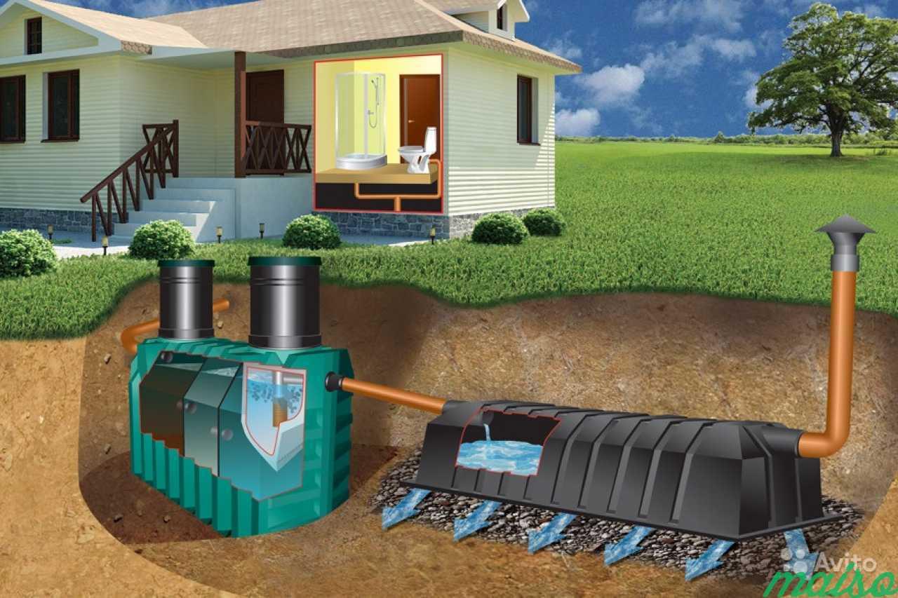 Обустройство локальной канализации