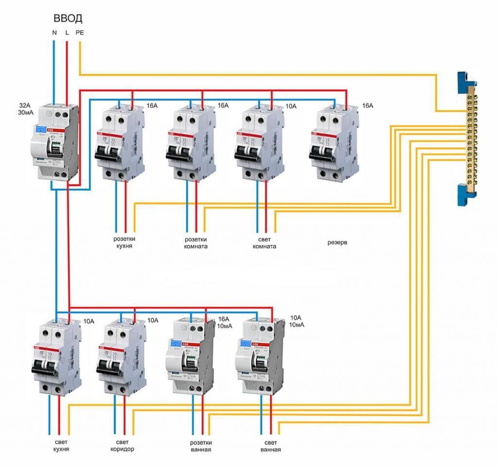 Вводной автомат: какой выбрать в квартиру или частный дом