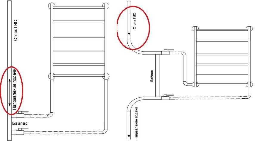 Инструкция по установке полотенцесушителя в ванной своими руками
