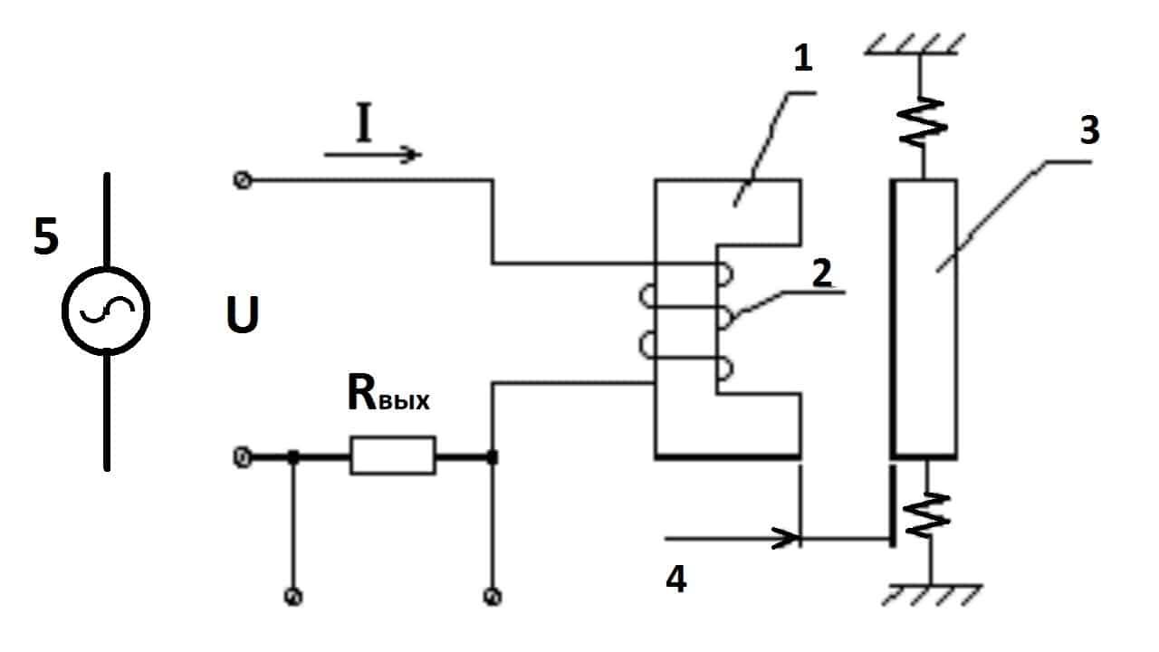 Индуктивные бесконтактные датчики: основные характеристики, принцип работы устройства