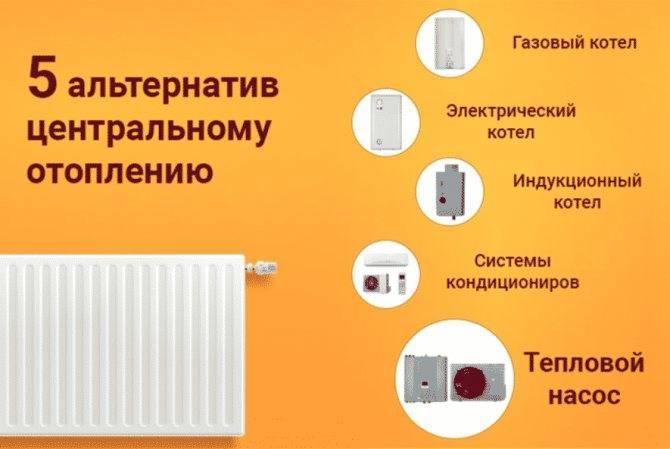 Индивидуальное отопление в квартире юридические нормы и правила монтажа