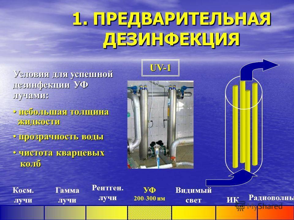 Способы очистки воды: описание физических, химических, физико-химических и биологических методов, фильтрация на предприятиях и очищение стоков
