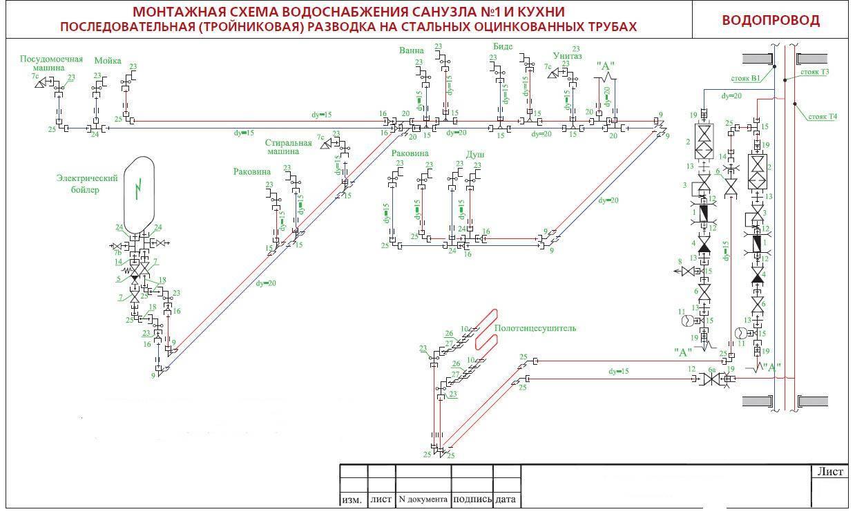 Разводка канализации в частном доме — составление схемы и проекта + этапы проведения работ