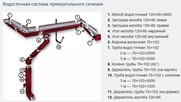 Требования к пожарным лестницам по гост 53 254-2009 | завод стк-конструкция
