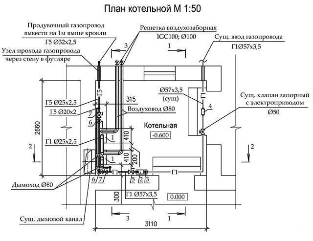 Требования к воздухообмену в котельной с газовым котлом