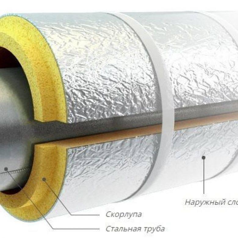 Какая теплоизоляция для труб водоснабжения лучше – выбор утеплителя, порядок утепления водопровода