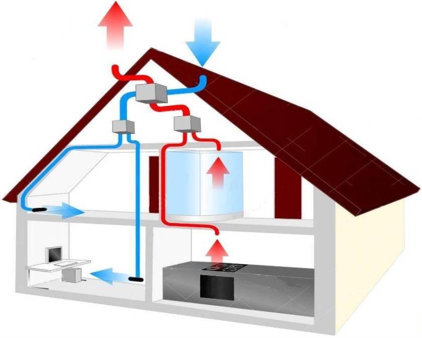 Можно ли штробить вентиляционную шахту в квартире: разбор правовых нюансов вопроса