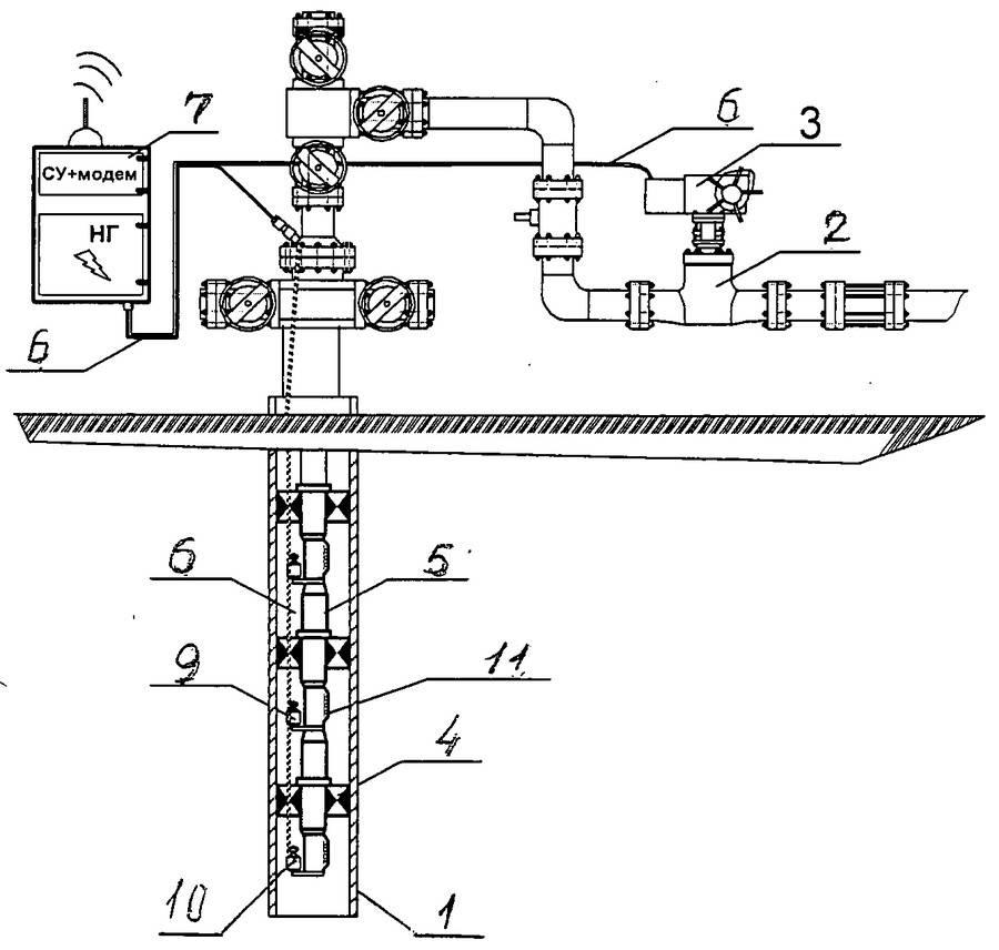 Обустройство скважины на воду: от монтажа кессона с адаптером до благоустройства