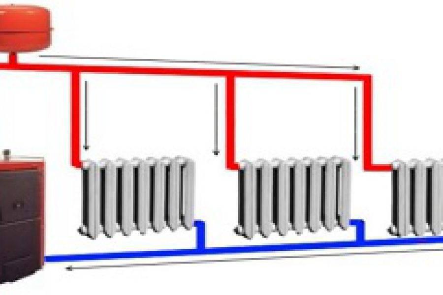 Как устроены системы отопления: котлы, радиаторы, дома и частные коттеджи