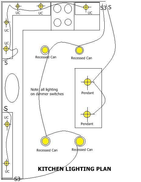 Как сделать освещение в гараже своими руками? нормы освещенности и установка