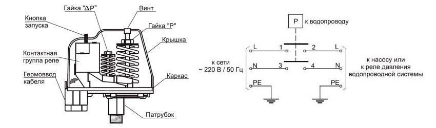 Регулировка и настройка реле давления у насосной станции