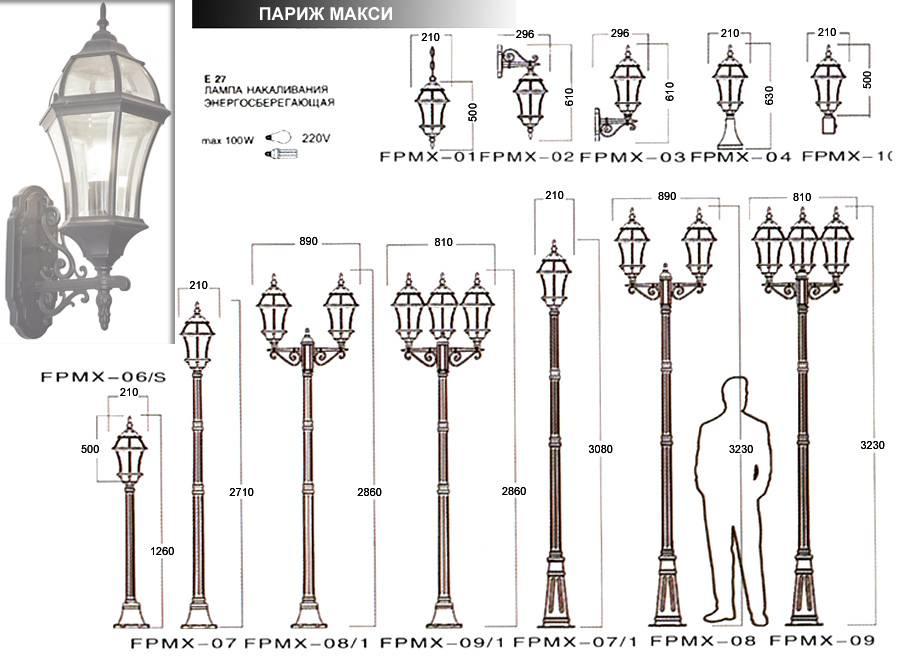 Уличный фонарь – как правильно выбрать, подключить и сделать своими руками?