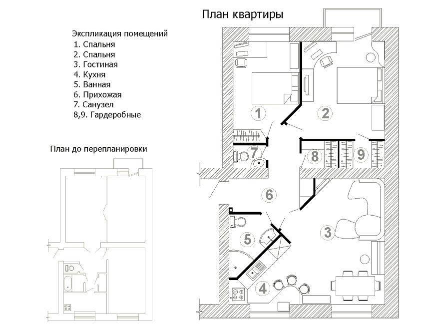 Перепланировка двухкомнатной хрущевки: схема и фото дизайнов перепланировки с описаниями