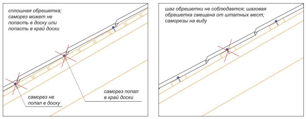 Разумный подход к делу: как сделать обрешётку под металлочерепицу