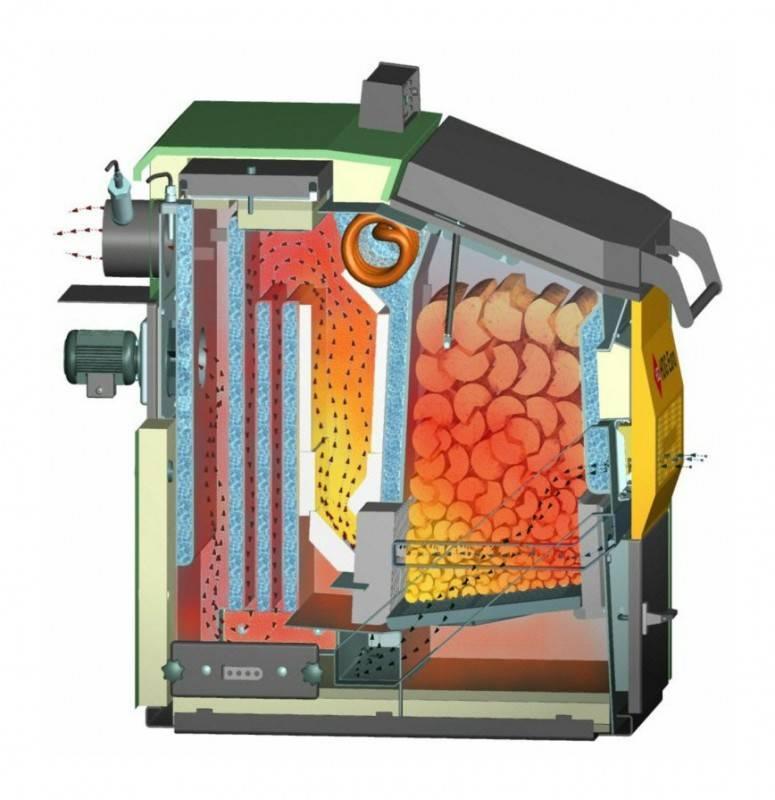 Газовый генератор для дома: топ-10 лучших моделей, их технические характеристики и как вырабатывается электричество