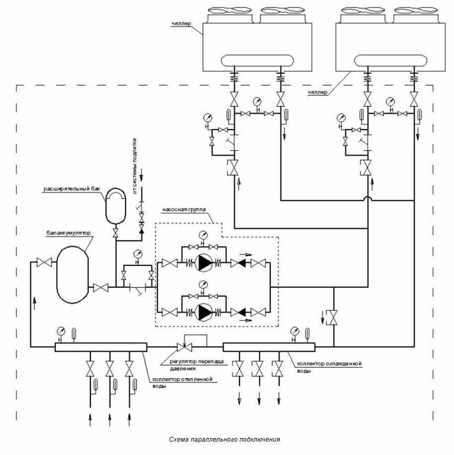 Принципиальная электрическая схема подключения фанкойла. установка системы фанкойл