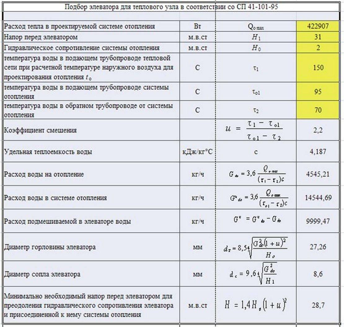 Как происходит расчет объема земляных работ при разработке котлована?