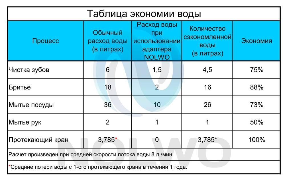 Какой налог на скважину для воды нужно платить? :: businessman.ru