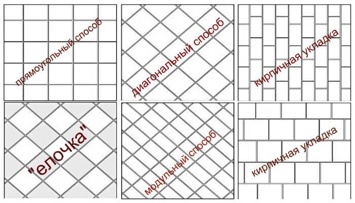 Укладка плитки по диагонали, советы и видео примеры