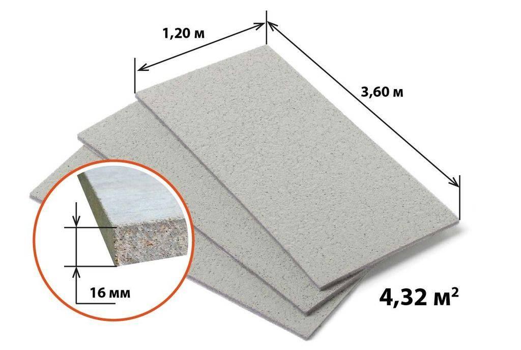 Цементно стружечная плита (51 фото): применение и характеристики цсп, нешлифованные блоки толщиной 10 мм