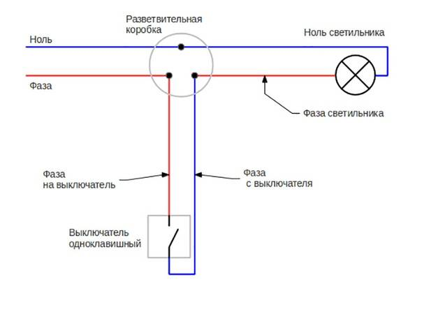 Для чего нужен бесконтактный выключатель + маркировка и особенности его подключения
