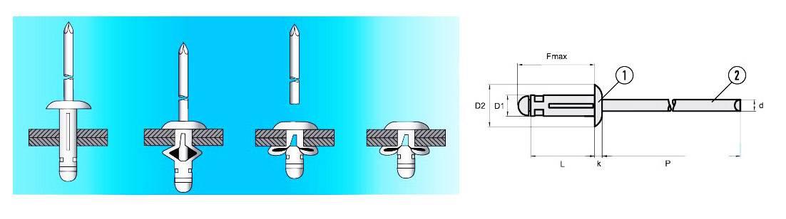 Как пользоваться заклепочником: виды инструментов для клепания заклепок