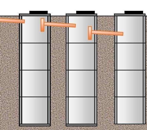 Установка септиков из бетонных колец   монтаж и копка переливных септиков под ключ в москве и московсокой области