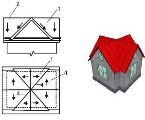 Дом с плоской крышей: особенности конструкции, плюсы и минусы