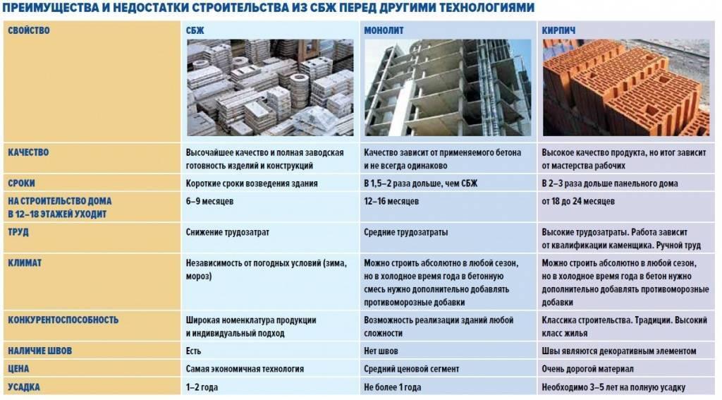 Подборка строительных и отделочных материалов 2021 года, сделавших прорыв в технологиях ремонта - stroyday.ru