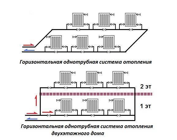 Система отопления ленинградка - принцип работы, схемы и инструкция по монтажу своими руками