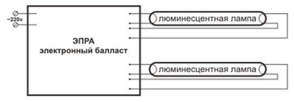 Балласт для люминесцентных ламп: схемы электронных балластов, как проверить и подобрать для ламп дневного света, а также делаем блок питания из старой клл