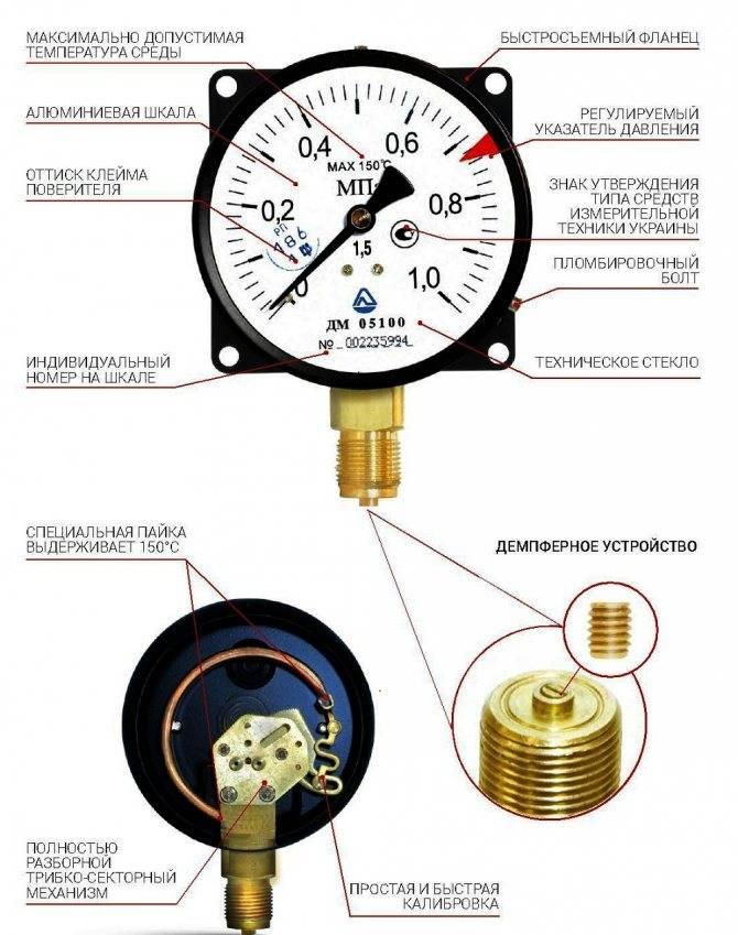Давление воды: минимальные и максимальные показатели в системе водопровода, какие приборы для п и регулировки существуют