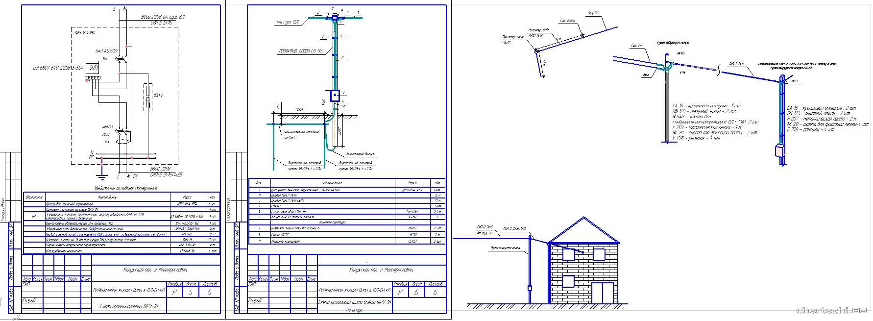 Электроснабжение строительной площадки. правила планирования и монтажа временной электросети на строительной площадке