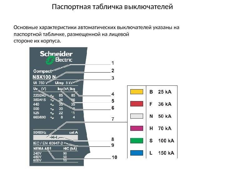 Маркировка автоматических выключателей: назначение и обозначение надписей