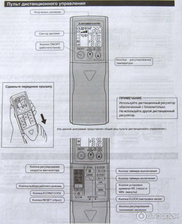 Кондиционеры и сплит-системы mitsubishi electric: отзывы, инструкции к пульту управления