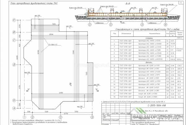 Онлайн калькулятор расчета монолитного плитного фундамента: инструкция