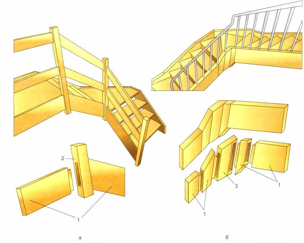 Деревянная лестница своими руками — пошаговое описание работы от «а» до «я»
