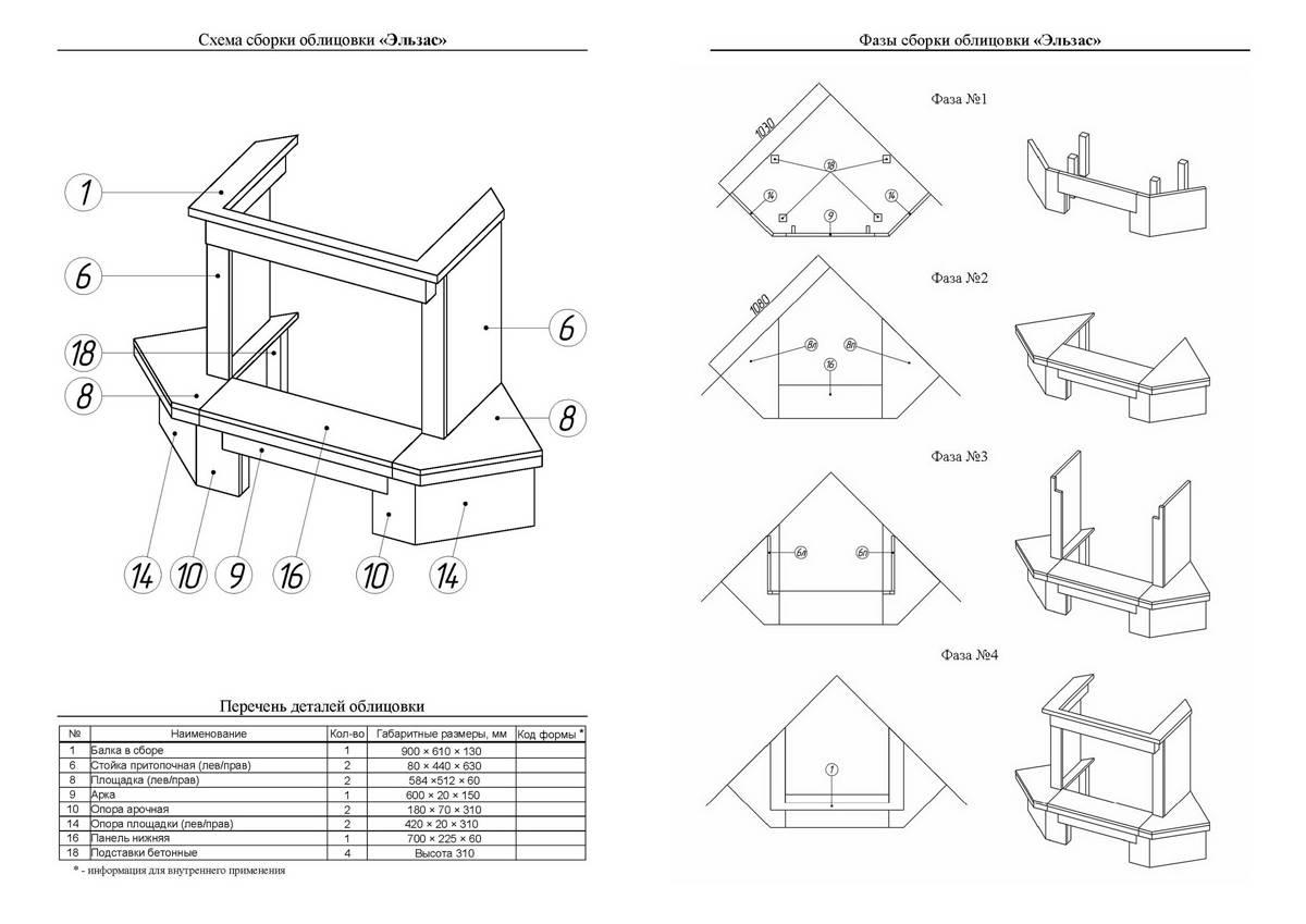 Камин своими руками из гипсокартона: схема, чертежи, как сделать