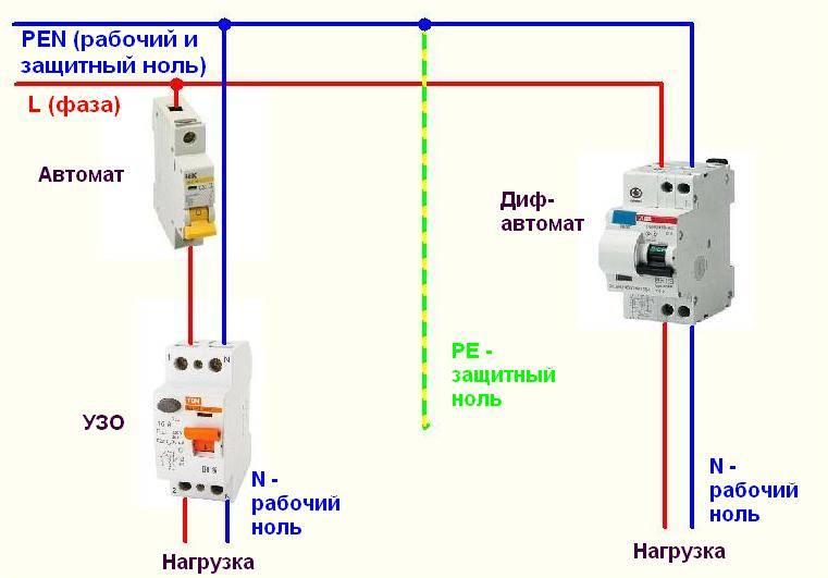 Узо или дифференциальный автомат: как отличить и что выбрать
