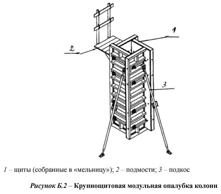 Круглая опалубка своими руками для колонн