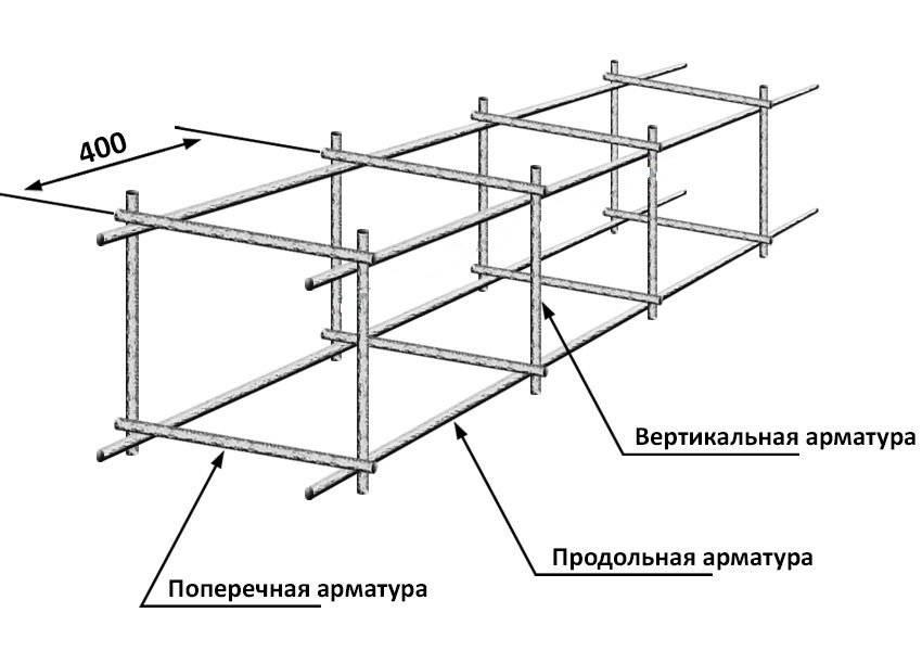 Расчет арматуры для ленточного фундамента – выполняем самостоятельно