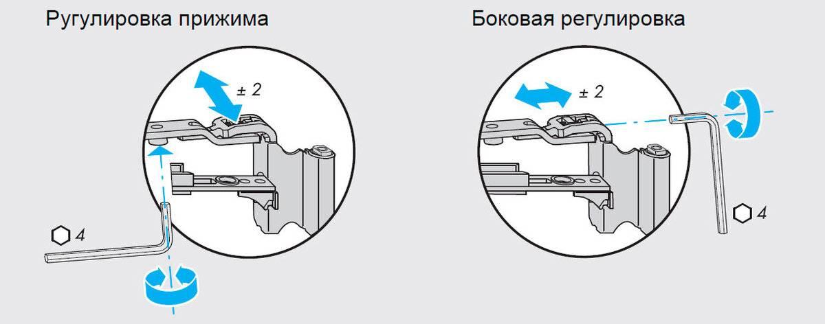 Правила регулировки пластиковых окон