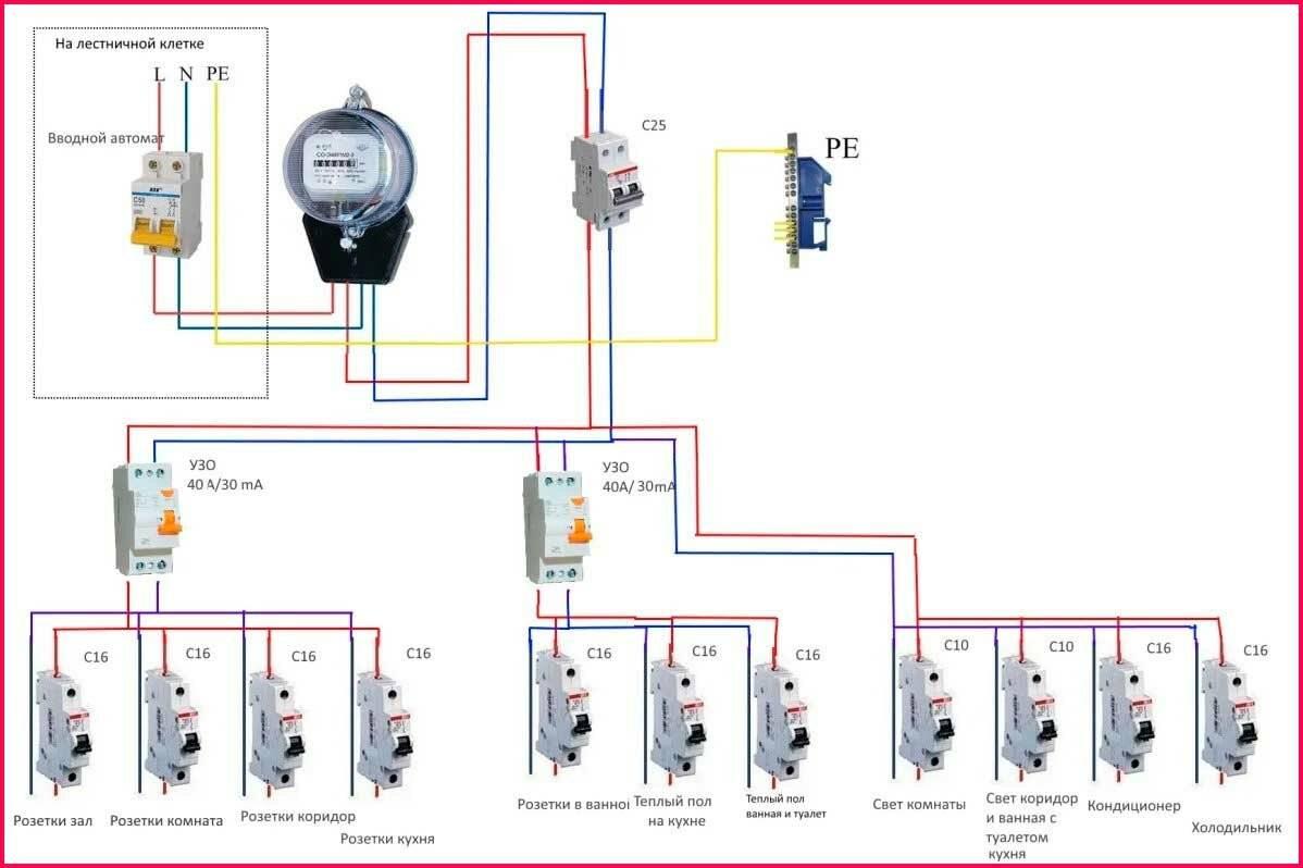 Подключение автоматов после счетчика: схема
