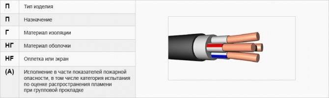Провод ркгм: термостойкий кабель, технические характеристики, для сауны, изоляция жаростойкая, ркгм 4 для электроплит