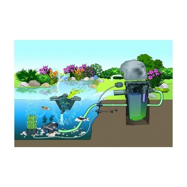 Компрессор для аэрации пруда: установка и выбор