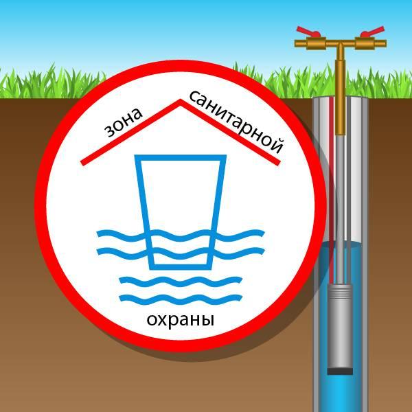 Как получить лицензию на водяную скважину? процесс оформления