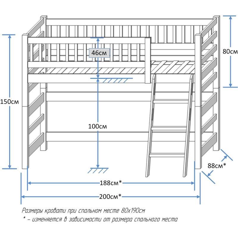 Как сделать кровать-чердак — это важно знать