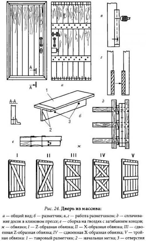 Двери своими руками из дерева: мастер-класс по изготовлению конструкции