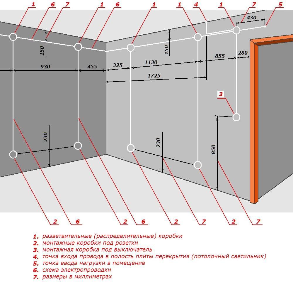 Устанавливаем коробку под розетку или выключатель самостоятельно
